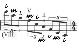 F major arpeggio - 3 octaves - Right Hand Descending