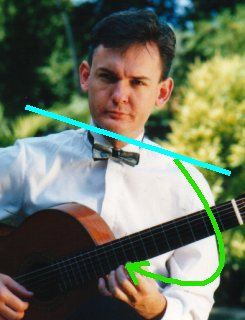 On the guitarm, the left shoulder has to move downward to allow access to the higher notes.