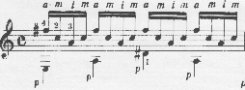 excerpt from Abel Carlevaro - Cuaderno No.2: Technique for the Right Hand